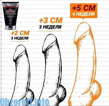 mit kell használni a pénisz növekedéséhez