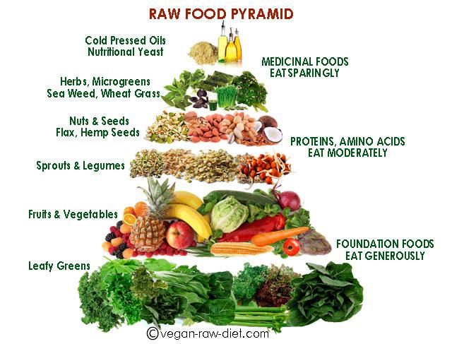Potencianövelő ételek, ezek segítenek a potencianövelésben