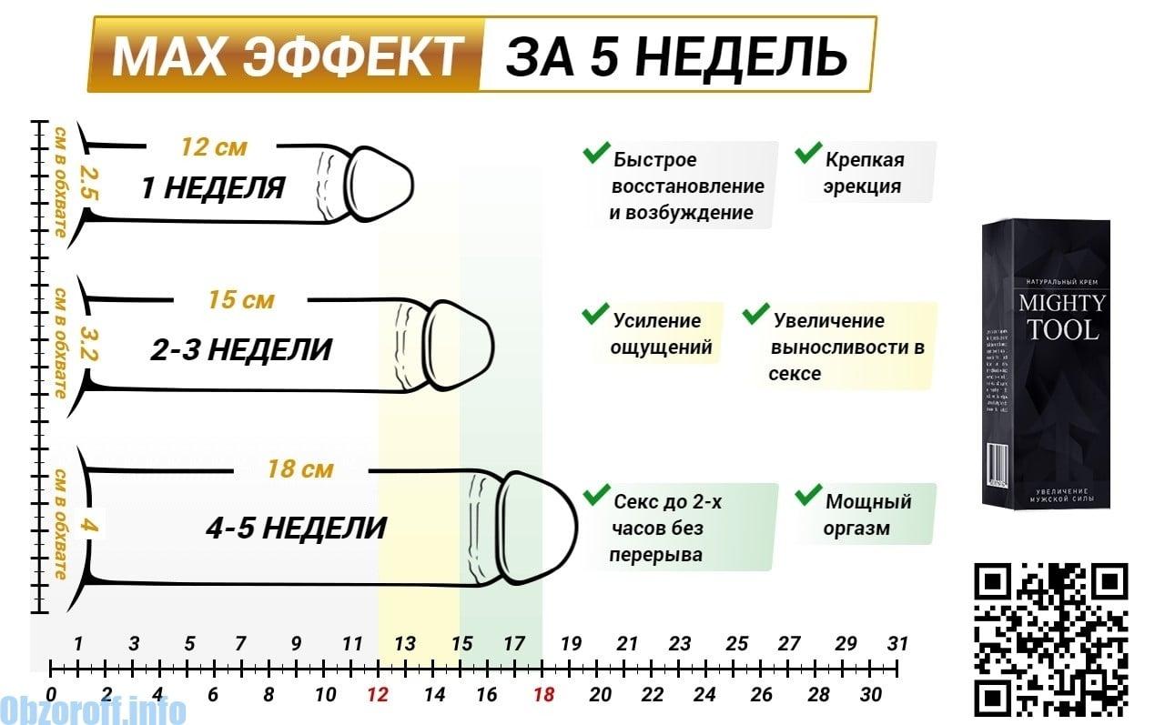 eszköz és a pénisz mérete)